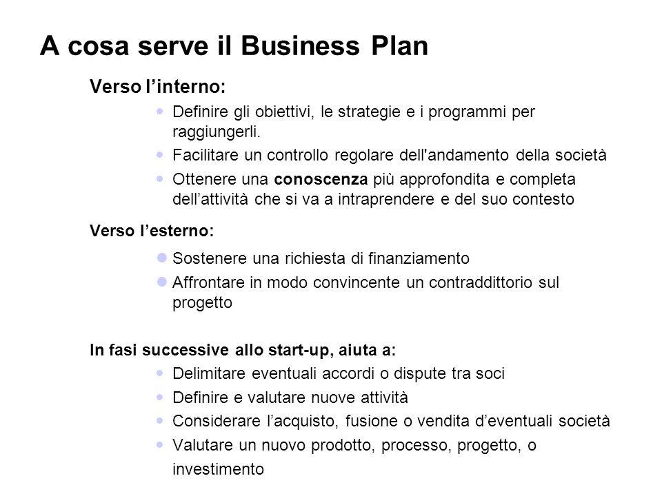 A cosa serve il Business Plan
