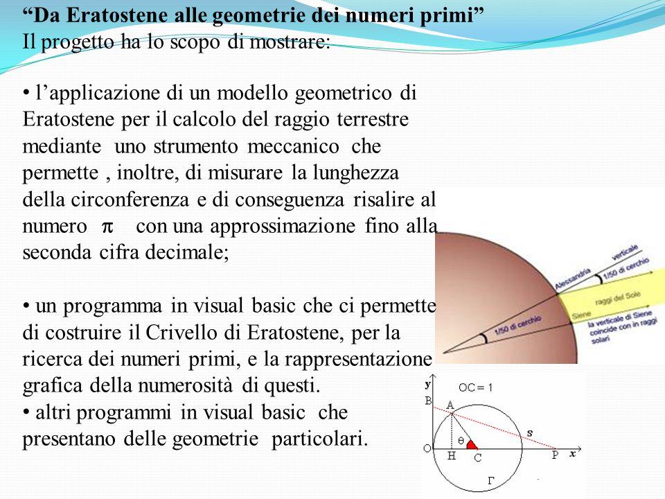 Da Eratostene alle geometrie dei numeri primi