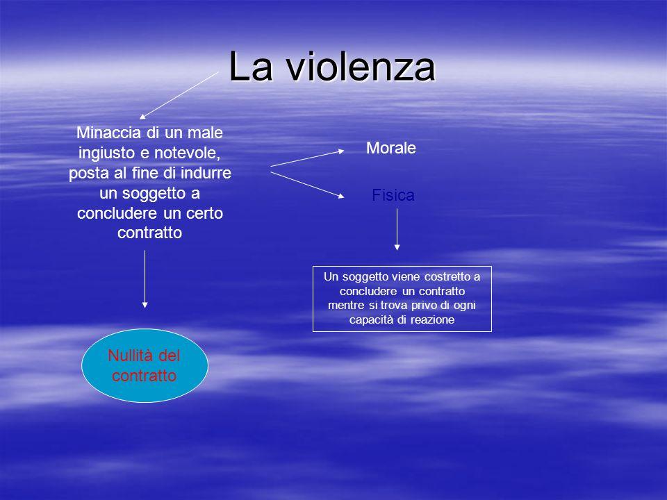 La violenza Minaccia di un male ingiusto e notevole, posta al fine di indurre un soggetto a concludere un certo contratto.