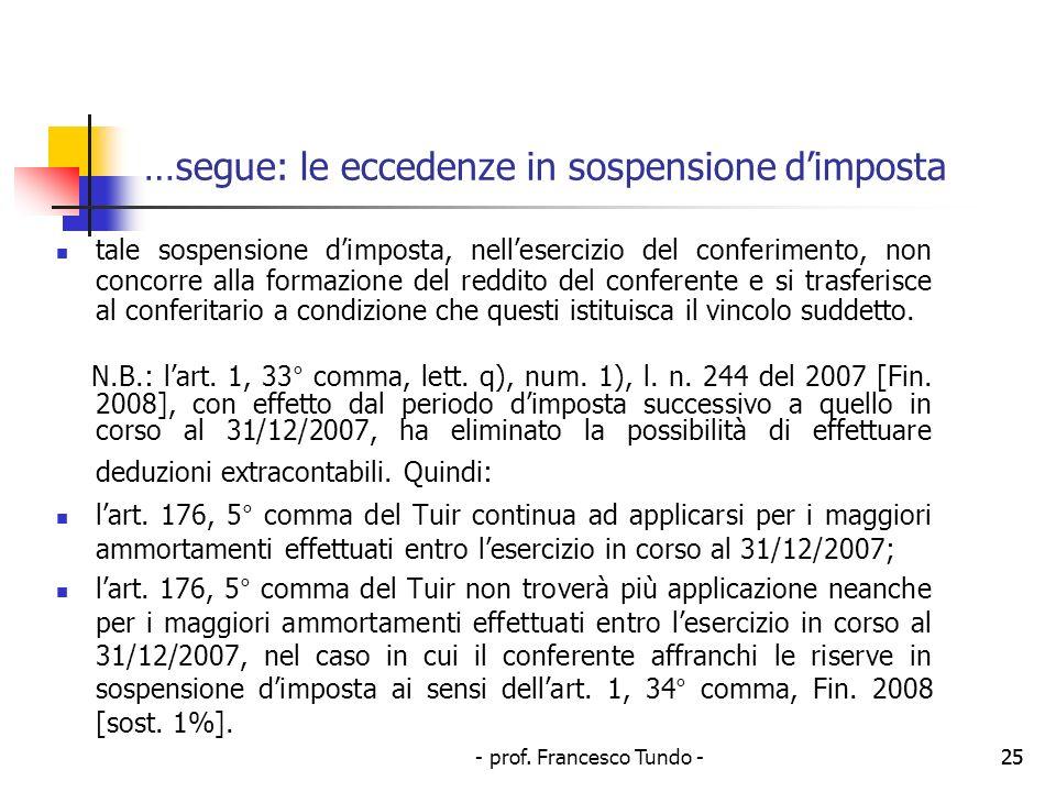 …segue: le eccedenze in sospensione d'imposta