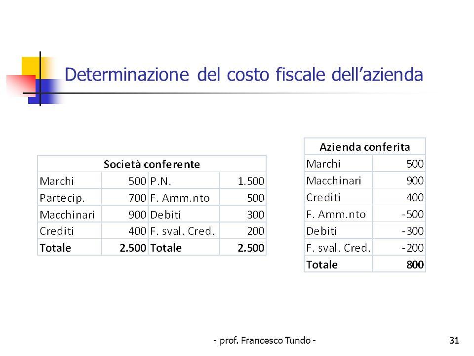 Determinazione del costo fiscale dell'azienda