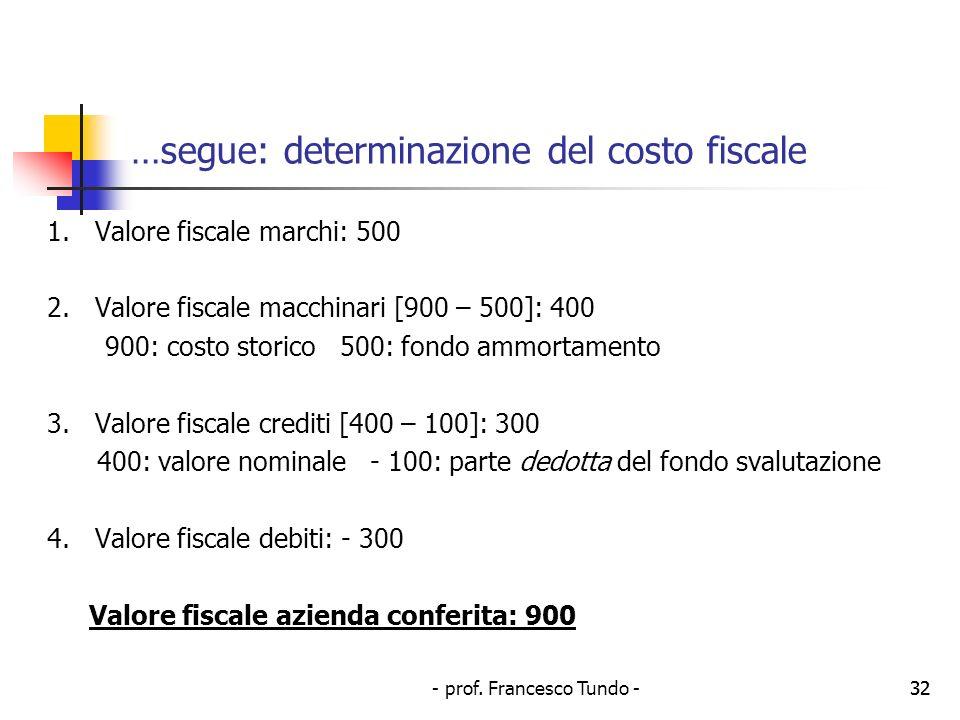…segue: determinazione del costo fiscale