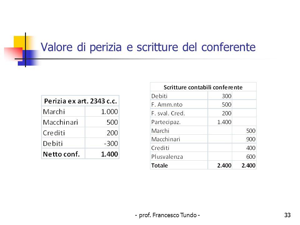 Valore di perizia e scritture del conferente