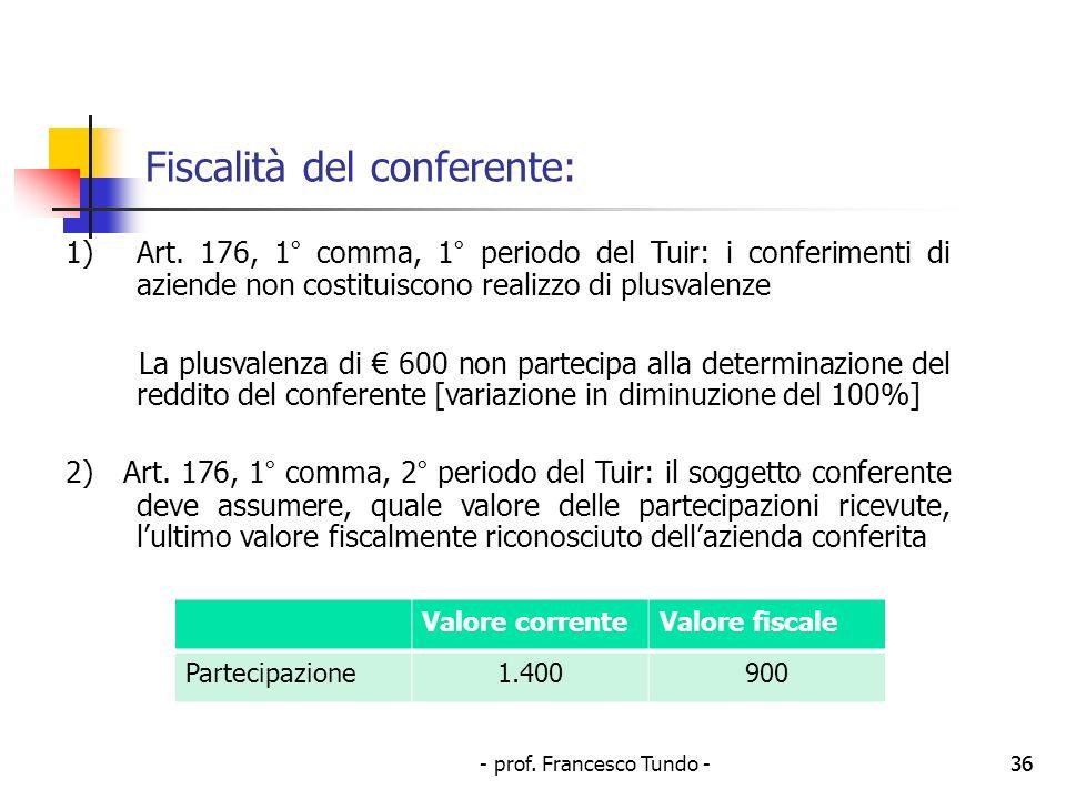Fiscalità del conferente: