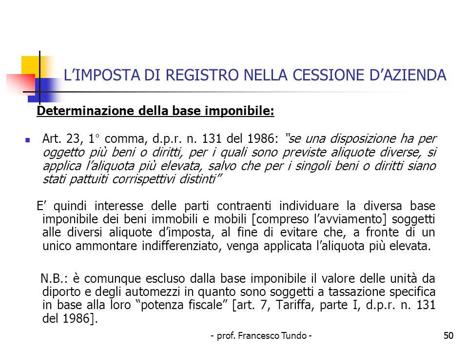 L'IMPOSTA DI REGISTRO NELLA CESSIONE D'AZIENDA