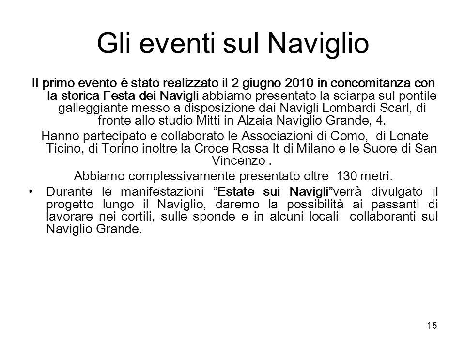 Gli eventi sul Naviglio