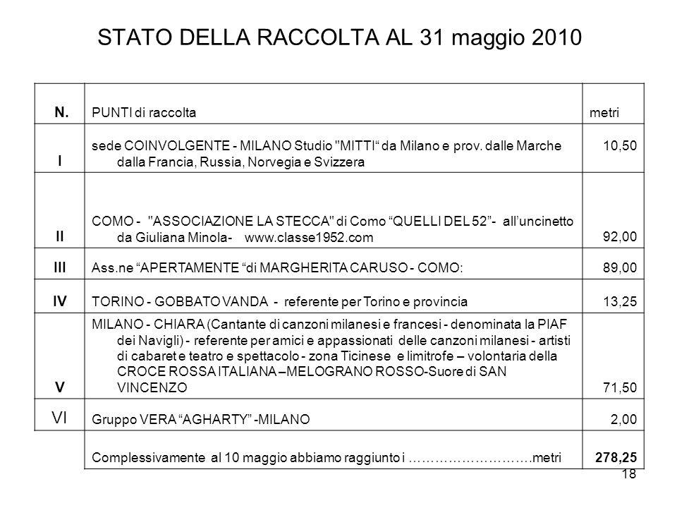 STATO DELLA RACCOLTA AL 31 maggio 2010