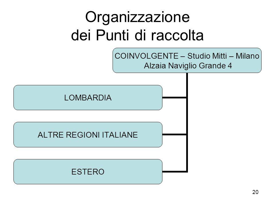 Organizzazione dei Punti di raccolta