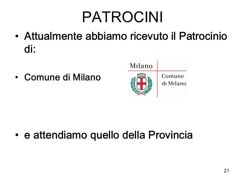PATROCINI Attualmente abbiamo ricevuto il Patrocinio di: