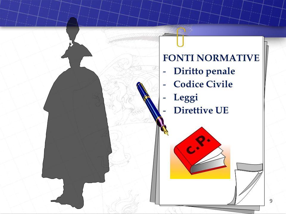 FONTI NORMATIVE Diritto penale Codice Civile Leggi Direttive UE 9