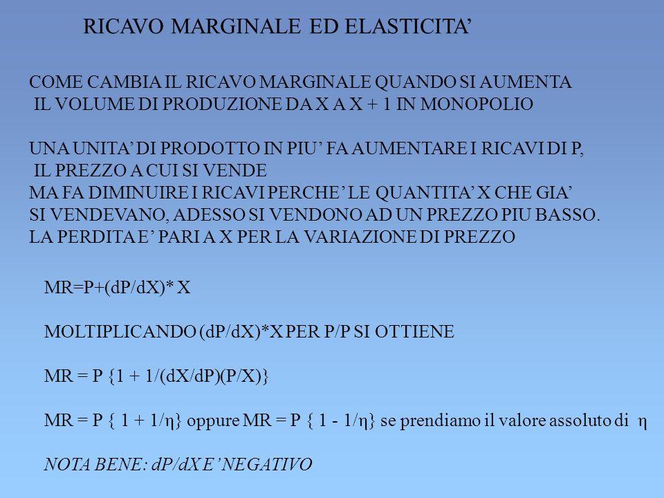 RICAVO MARGINALE ED ELASTICITA'