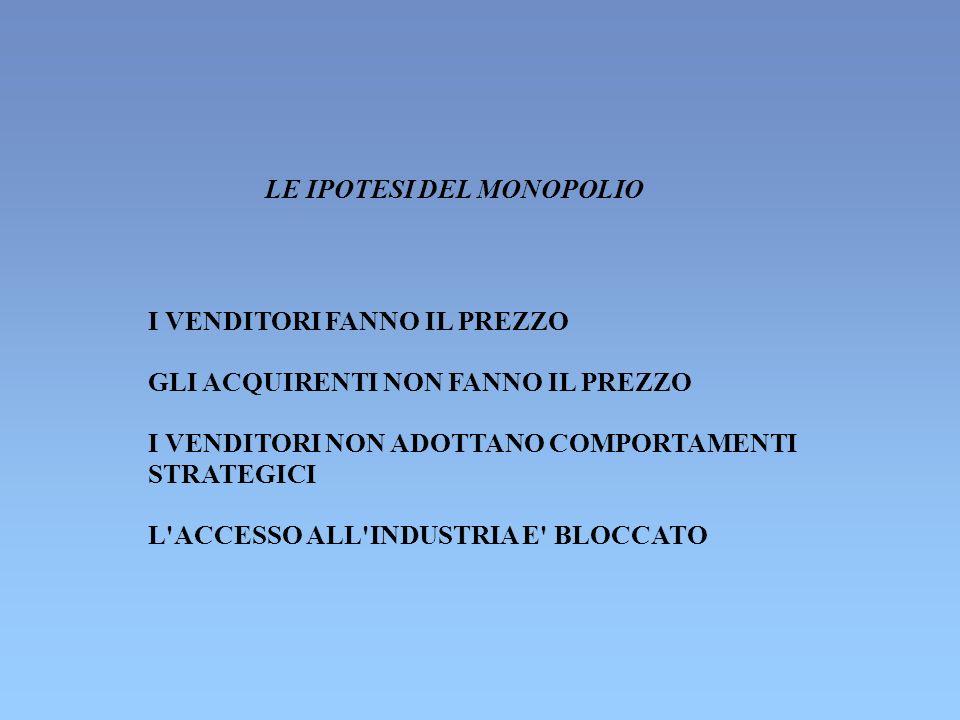 LE IPOTESI DEL MONOPOLIO