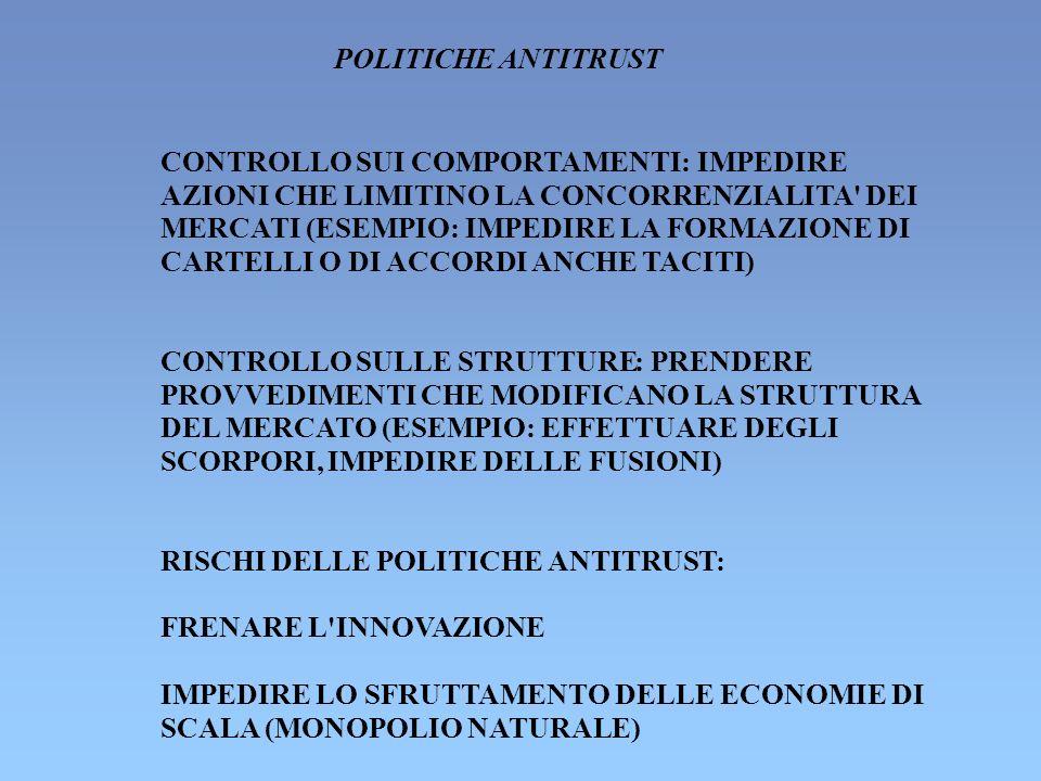 POLITICHE ANTITRUST CONTROLLO SUI COMPORTAMENTI. : IMPEDIRE. AZIONI CHE LIMITINO LA CONCORRENZIALITA DEI.