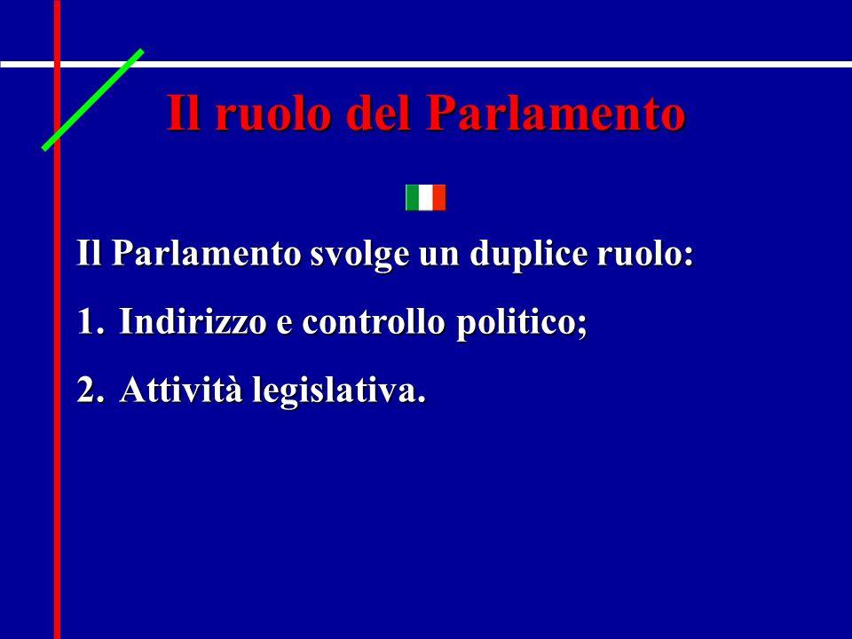 Il ruolo del Parlamento