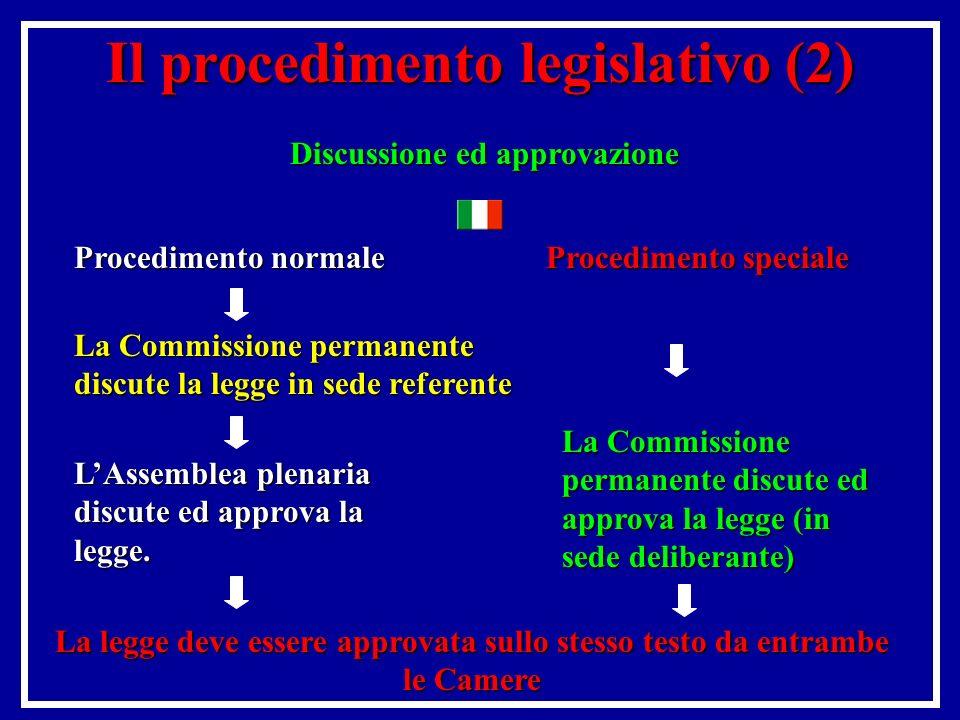 Il procedimento legislativo (2)