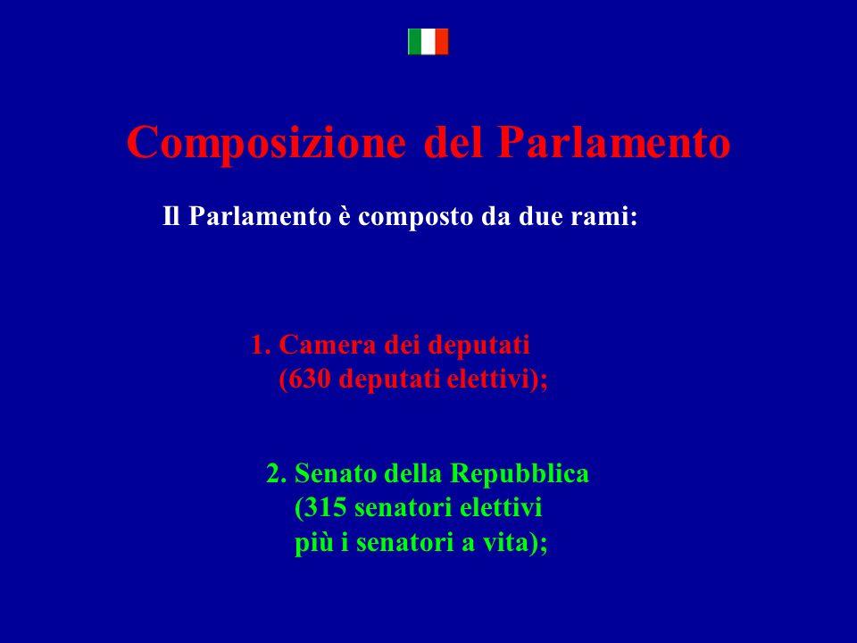 Il parlamento italiano ppt video online scaricare for Camera dei deputati composizione