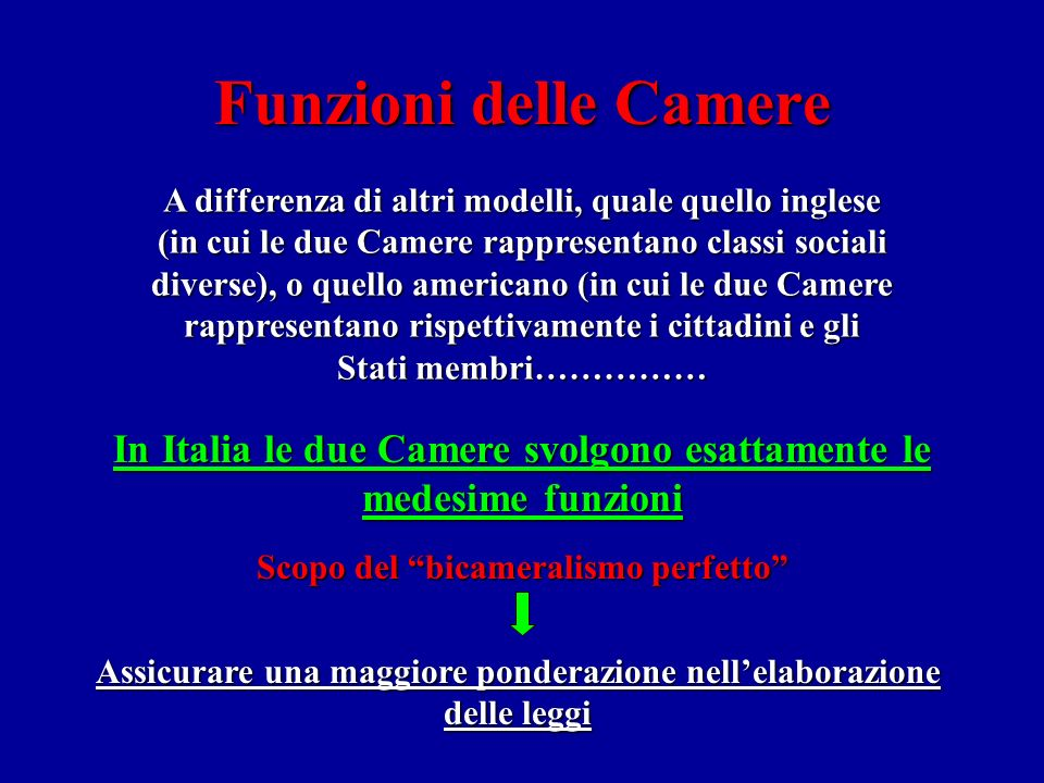 Il parlamento italiano ppt video online scaricare for Le due camere del parlamento