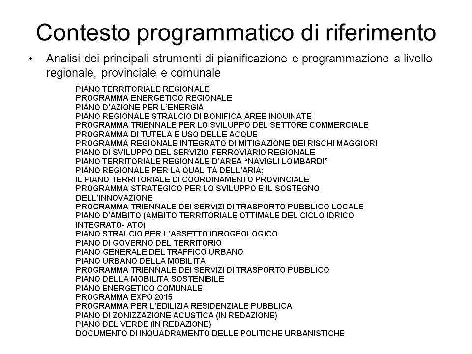Contesto programmatico di riferimento