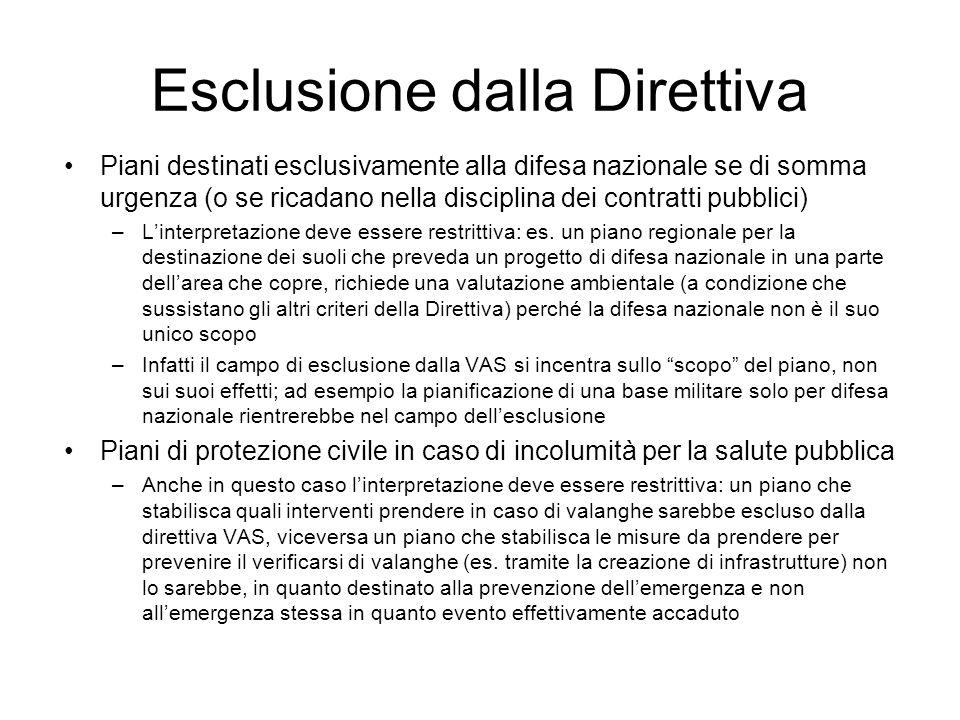 Esclusione dalla Direttiva
