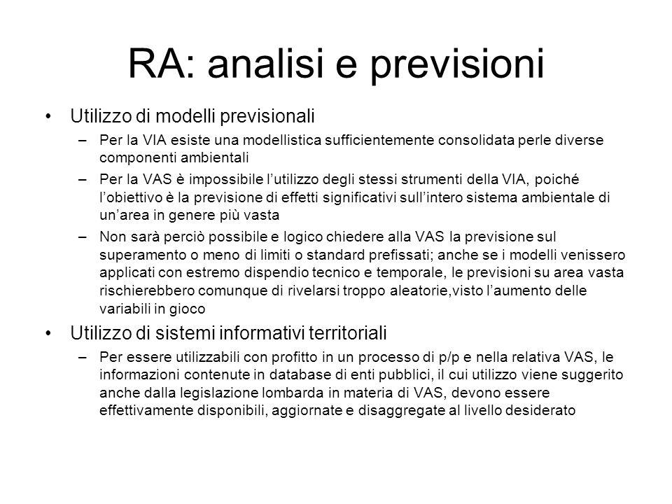 RA: analisi e previsioni