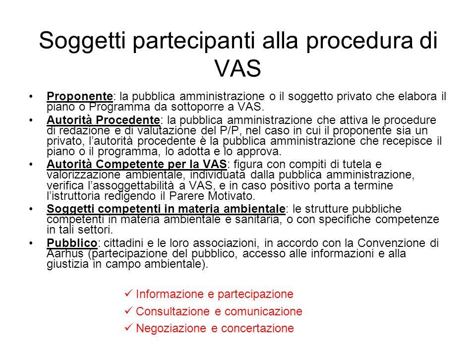 Soggetti partecipanti alla procedura di VAS