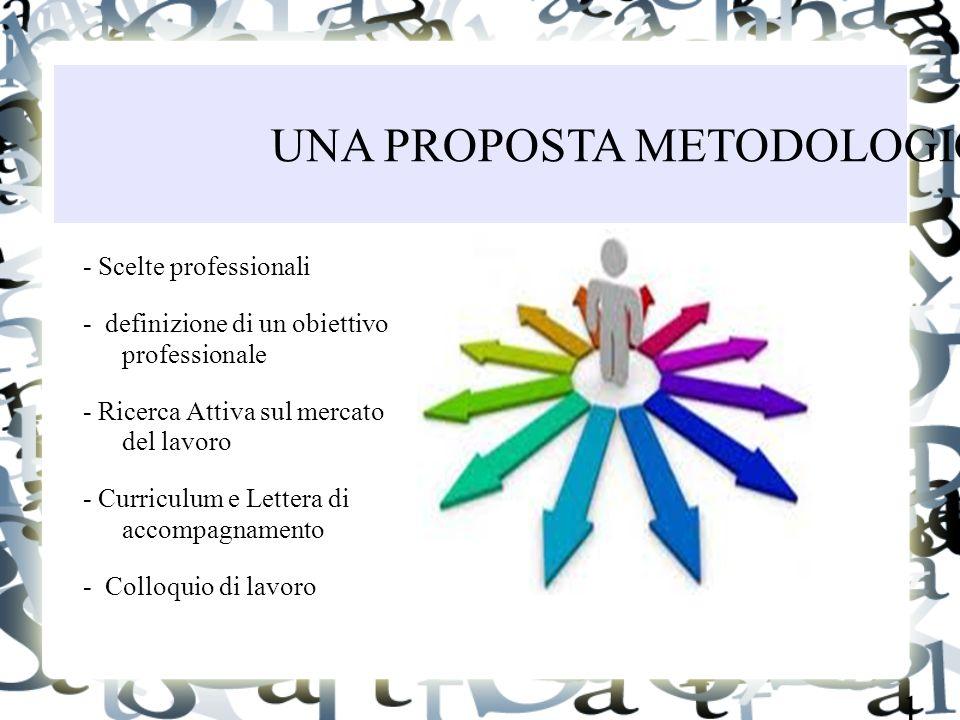 1 - Scelte professionali - definizione di un obiettivo professionale