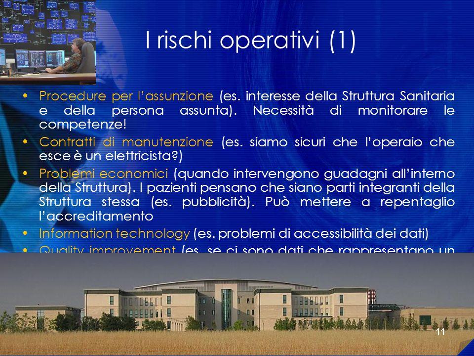 I rischi operativi (1)
