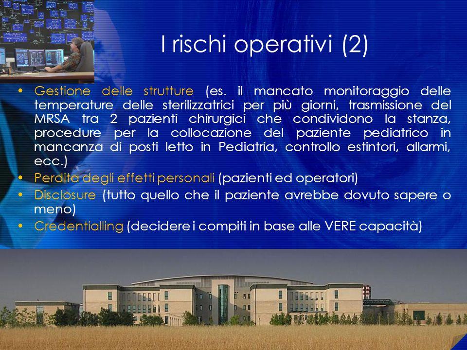 I rischi operativi (2)