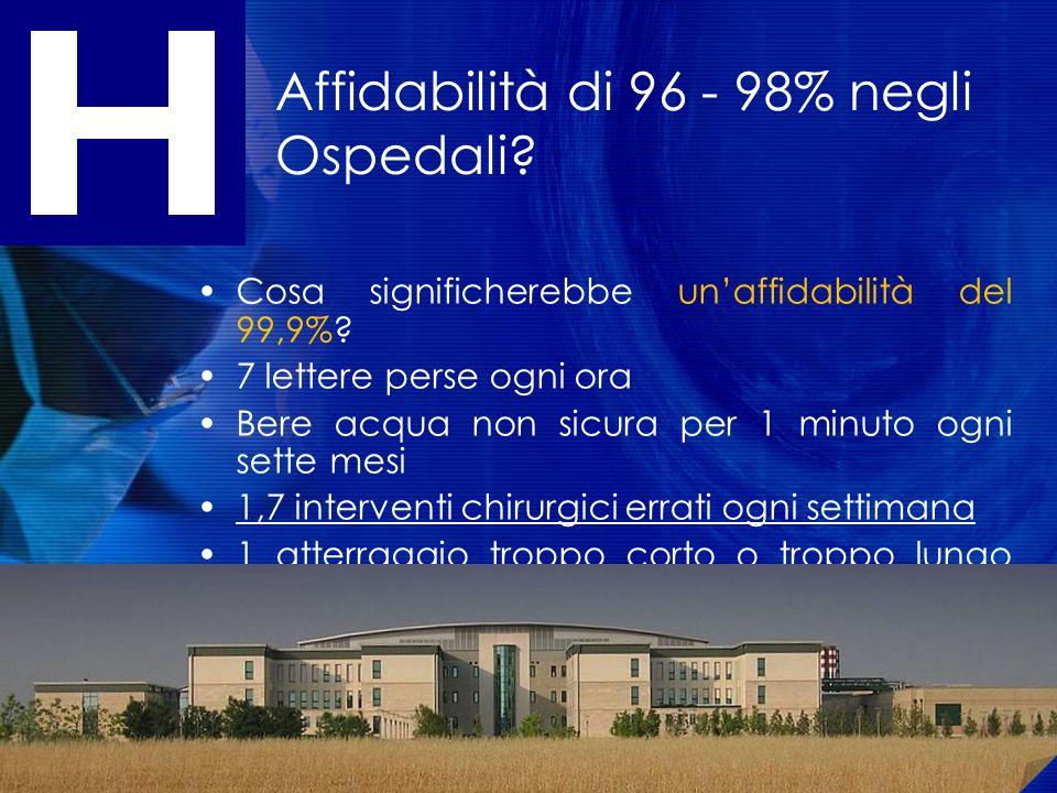 Affidabilità di 96 - 98% negli Ospedali
