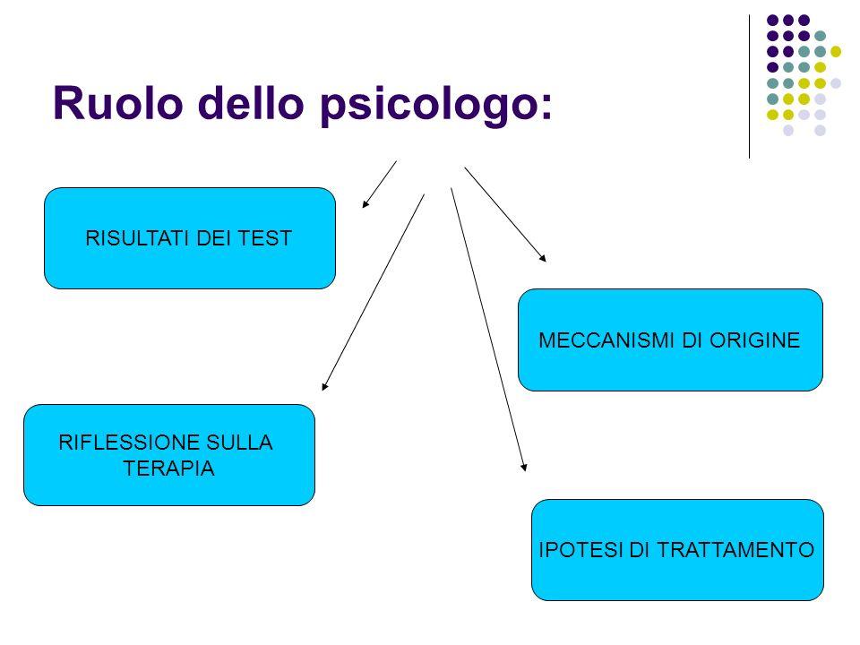 Ruolo dello psicologo: