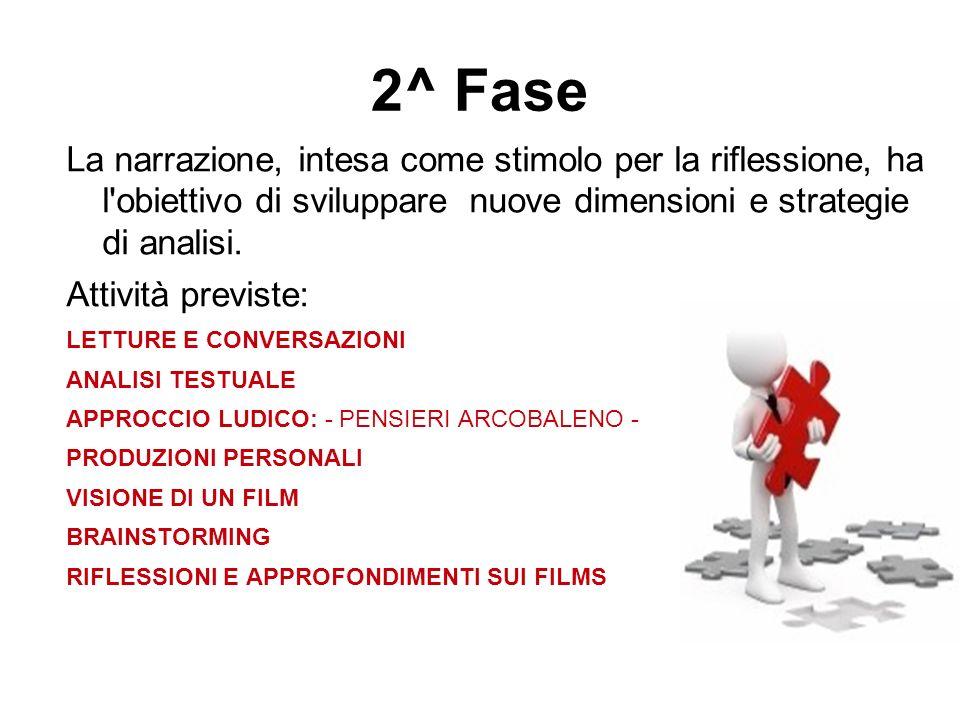 2^ Fase La narrazione, intesa come stimolo per la riflessione, ha l obiettivo di sviluppare nuove dimensioni e strategie di analisi.