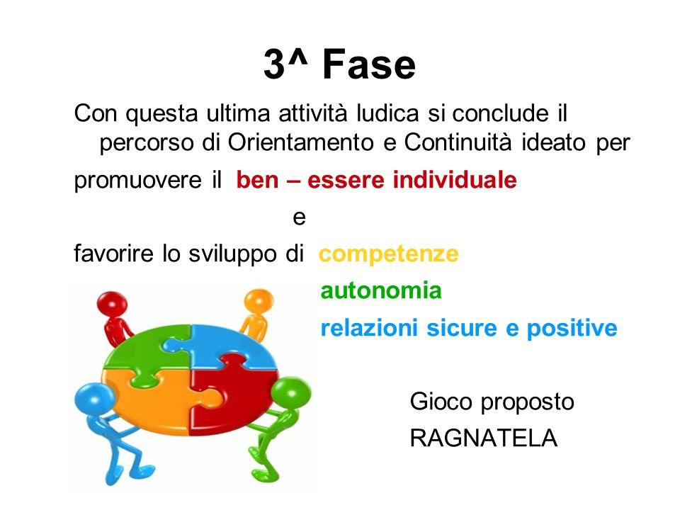 3^ FaseCon questa ultima attività ludica si conclude il percorso di Orientamento e Continuità ideato per.