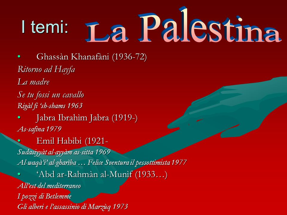 I temi: La Palestina Ghassàn Khanafàni (1936-72) Ritorno ad Hayfa