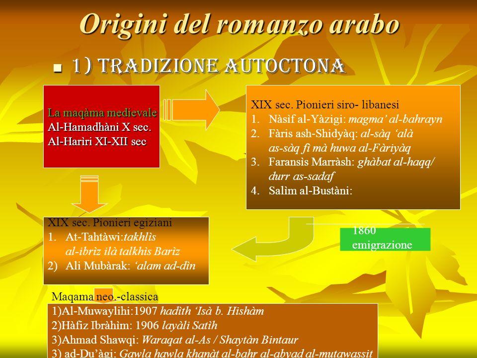 Origini del romanzo arabo