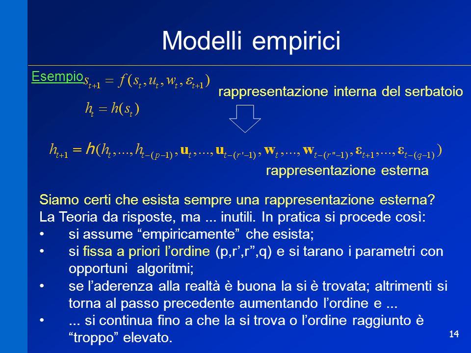 Modelli empirici rappresentazione interna del serbatoio