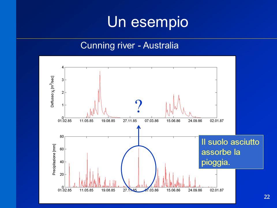 Un esempio Cunning river - Australia