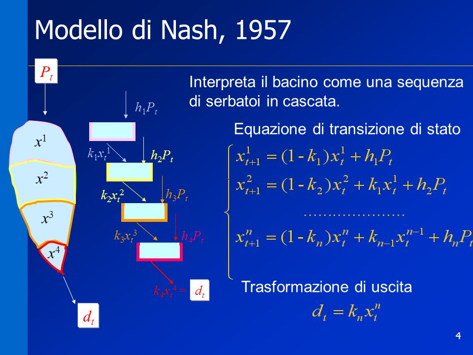 Modello di Nash, 1957 Pt Interpreta il bacino come una sequenza