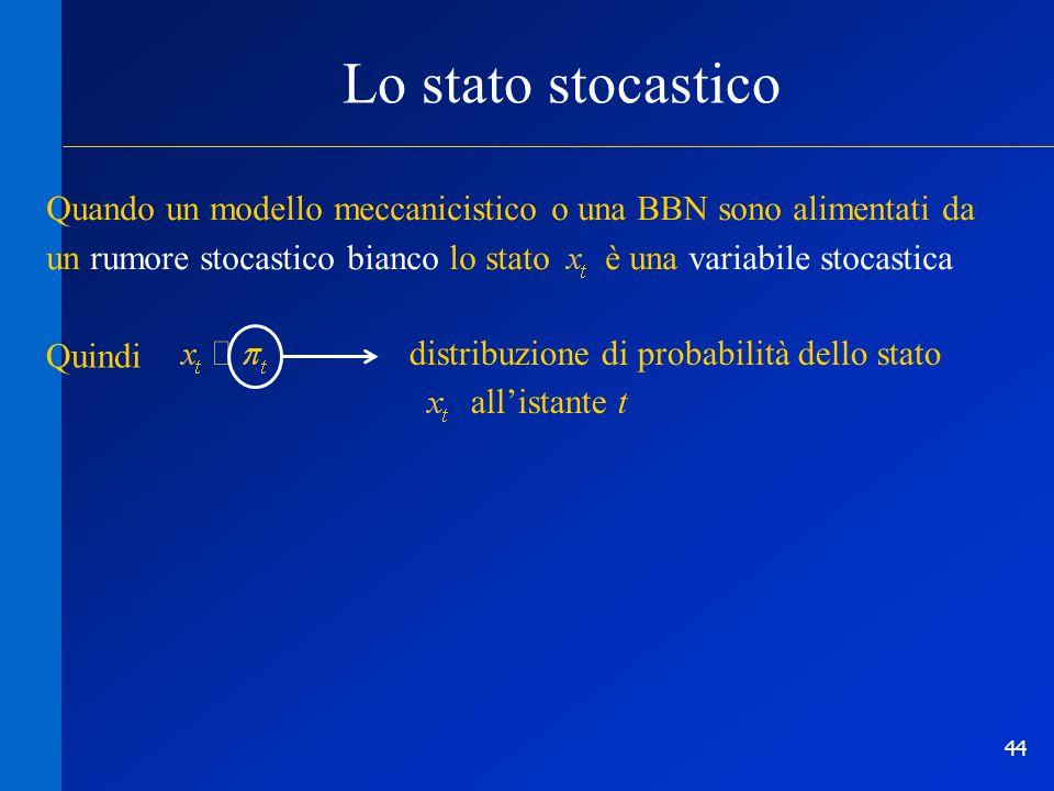 Lo stato stocastico Quando un modello meccanicistico o una BBN sono alimentati da.