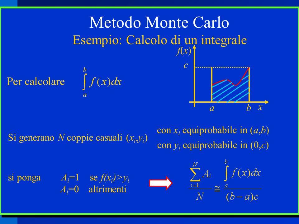 Lo stato stocastico Metodo Monte Carlo