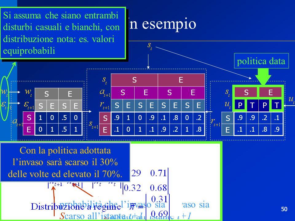 Un esempio Si assuma che siano entrambi disturbi casuali e bianchi, con distribuzione nota: es. valori equiprobabili.