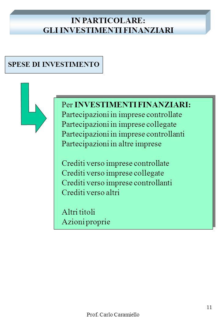 IN PARTICOLARE: GLI INVESTIMENTI FINANZIARI