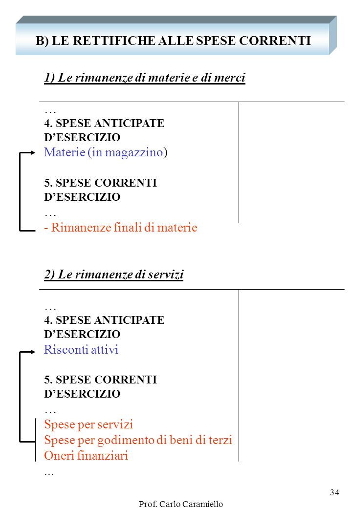 B) LE RETTIFICHE ALLE SPESE CORRENTI