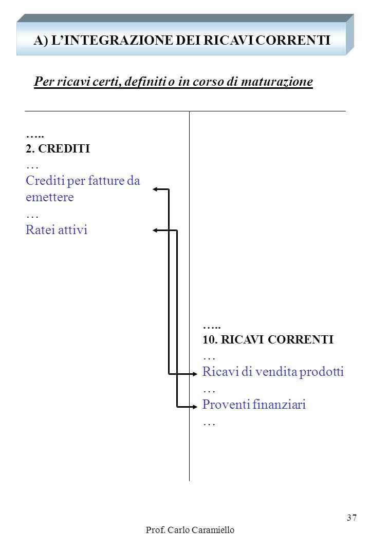 A) L'INTEGRAZIONE DEI RICAVI CORRENTI