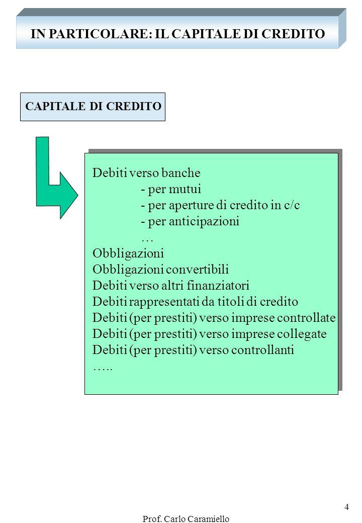 IN PARTICOLARE: IL CAPITALE DI CREDITO