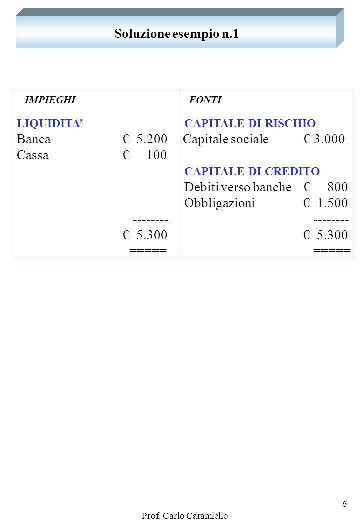 Banca € 5.200 Capitale sociale € 3.000 Cassa € 100 CAPITALE DI CREDITO