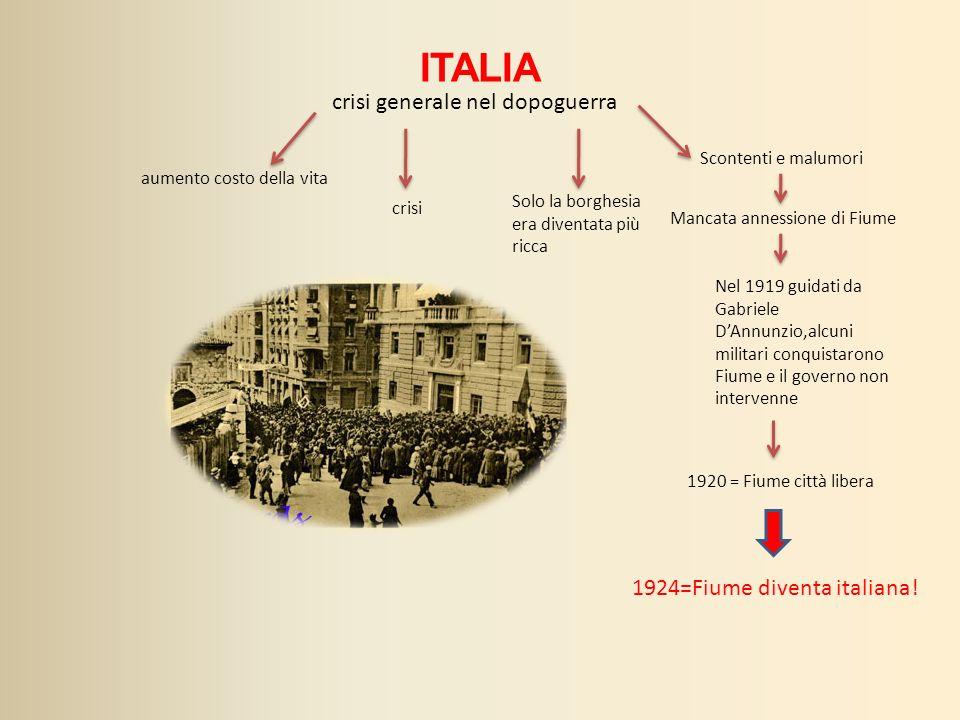 1924=Fiume diventa italiana!