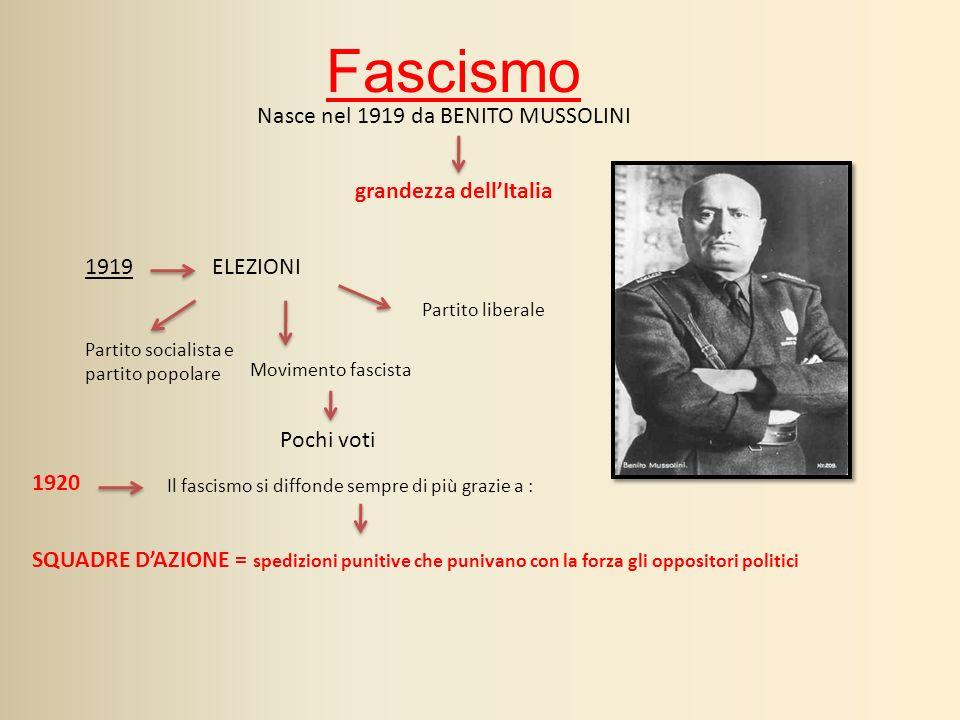 Fascismo Nasce nel 1919 da BENITO MUSSOLINI grandezza dell'Italia 1919