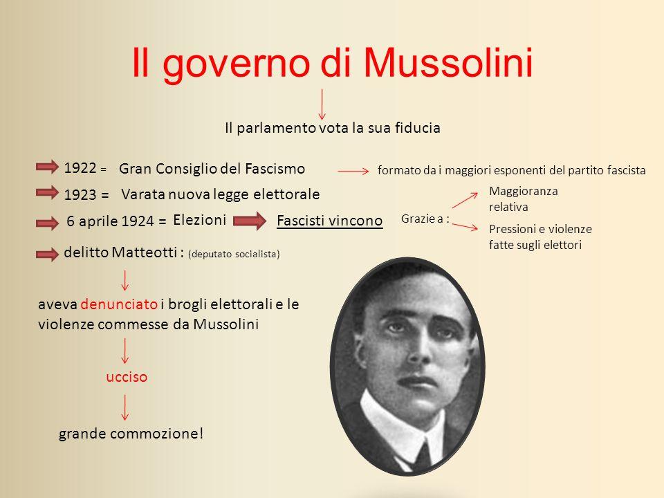Il governo di Mussolini