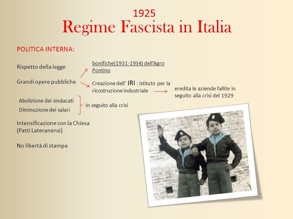 Regime Fascista in Italia