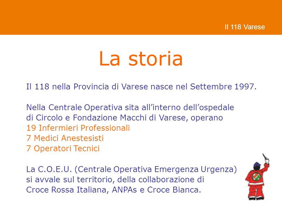 La storia Il 118 nella Provincia di Varese nasce nel Settembre 1997.
